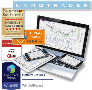 SignalRadar tables in NanoTrader.