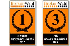 Broker comparison: the best broker for futures and CFD.