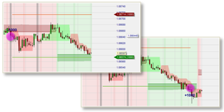 Free trading strategy: 1-Minute Breaks in NanoTrader.