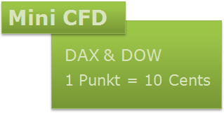 Der Mini CFDs des Brokers WH SelfInvest.