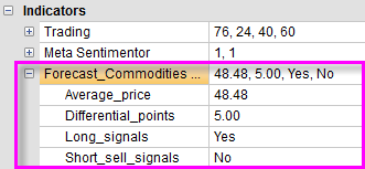 Free trading strategies for commodities (oil, silver, gold, wheat ...).