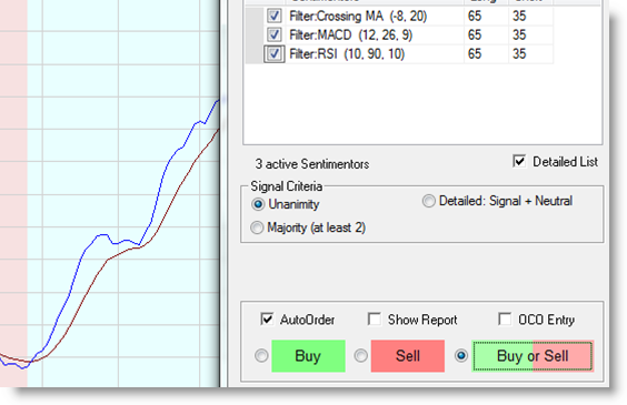 Automated trading orders based on technical indicators using Tactic orders in NanoTrader.